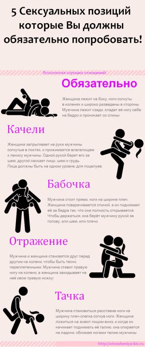 инфографика сексуальных позиций