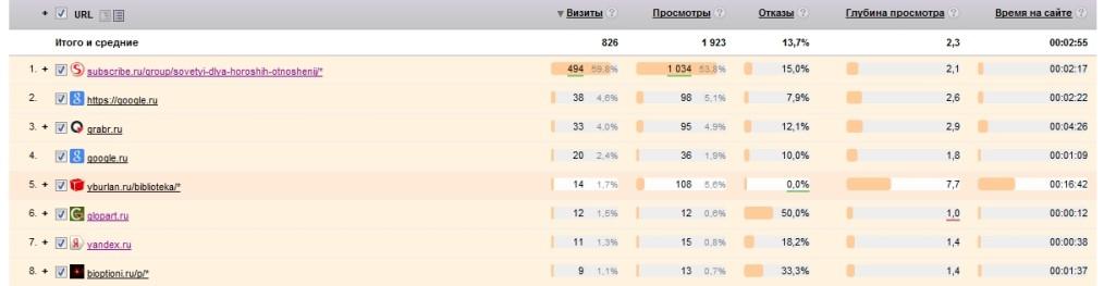 инструменты вебмастера-2
