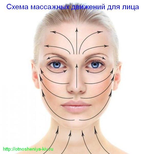 схема массажных движений лица