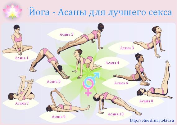 йога инфографика - асаны для секса